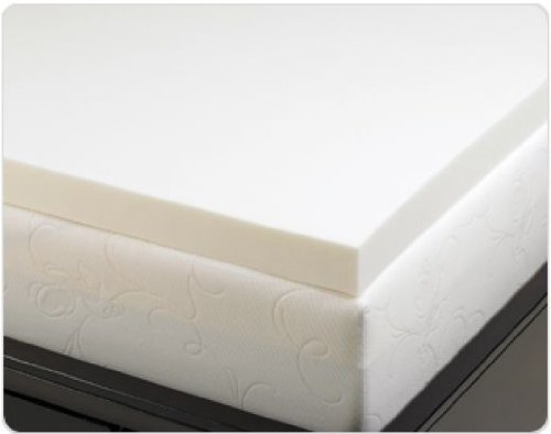 Buy Wolf Lifetone Plush Mattress, Twin, Cream Online