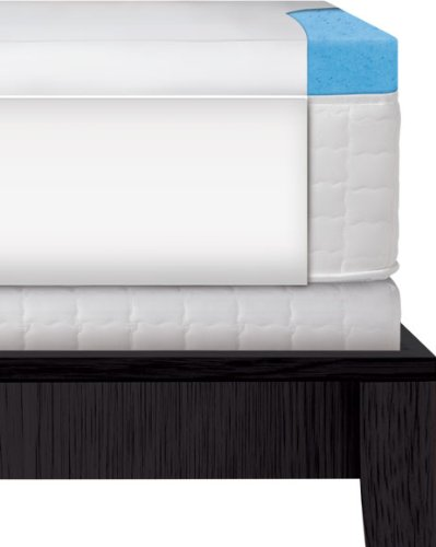 Best Latex Pillow On The Market
